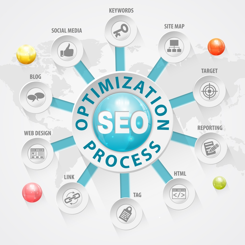 how to fix seo on website